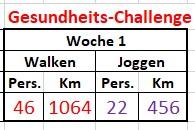 Challenge Woche 1