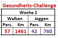 Challenge Woche 2