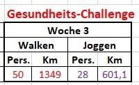 Challenge Woche 3